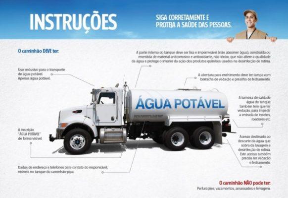 agua-potavel-pipa-768x527