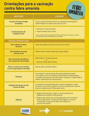 febre-amarela-1